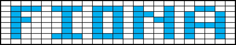 fiona chart